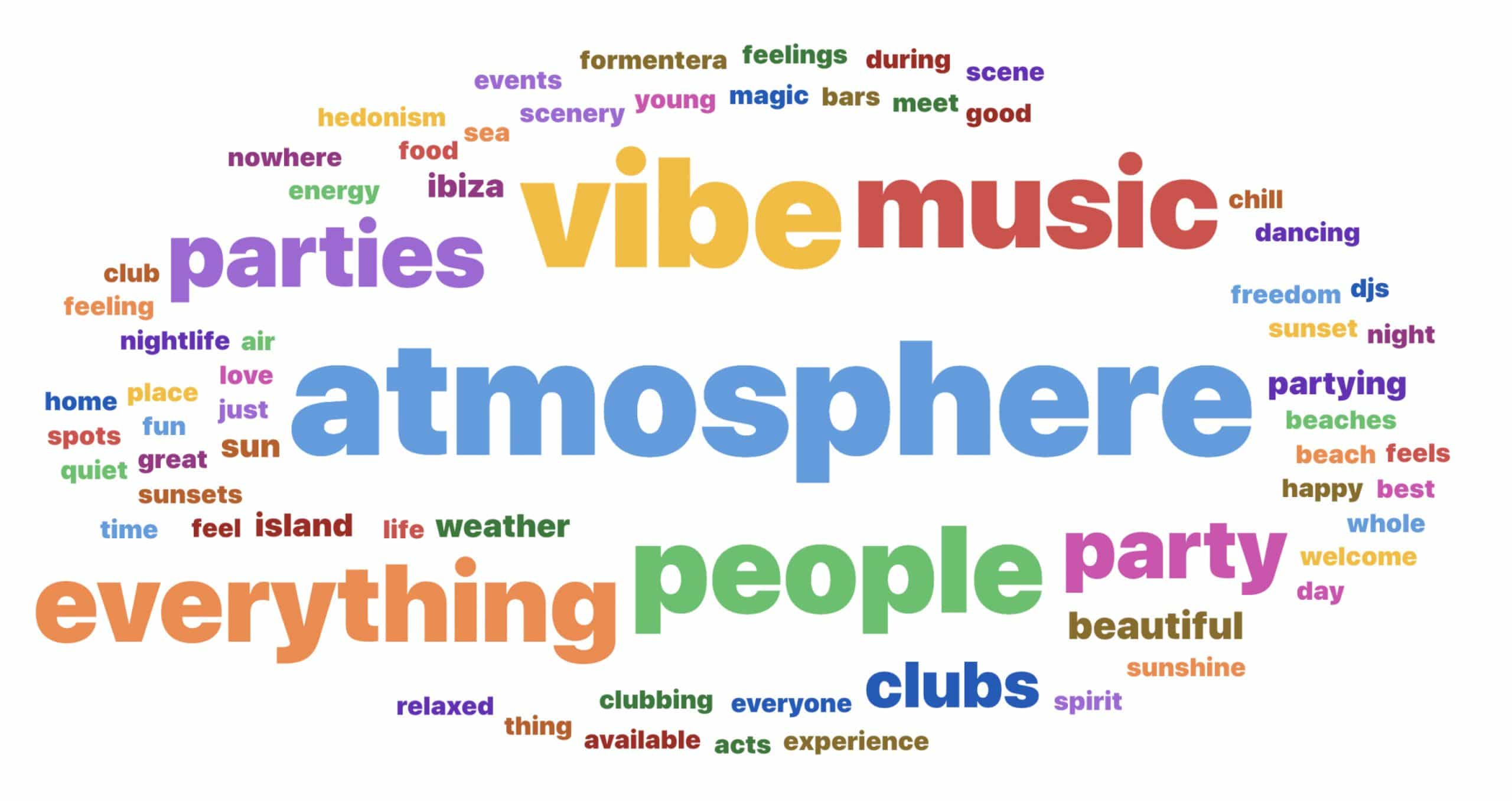What's the best thing about Ibiza_ Wordcloud 4
